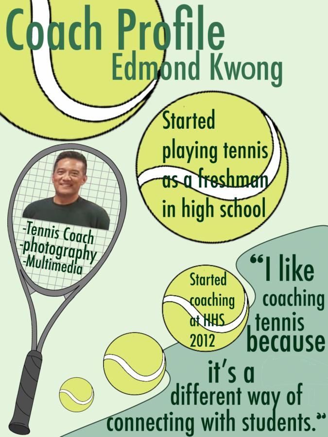 Coach recalls journey through tennis