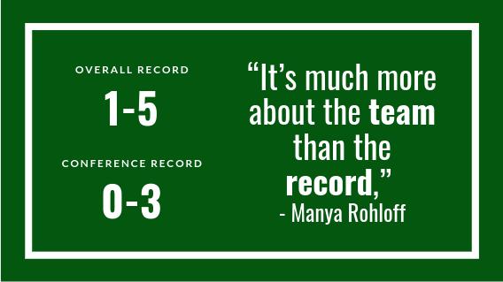 Win-loss record not always indicator of successful season