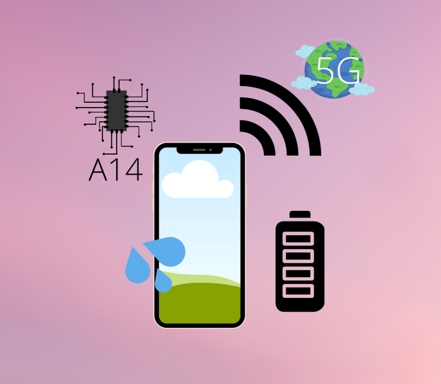 New Apple Product: Apple's iPhone 12 with brand new 5G cellular networking, square-off edge design, and more features is a winner.