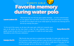 Girls varsity water polo: abysmal record not reflective of team's strength