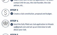 New club application gets rid of rubric, signatures, presentations
