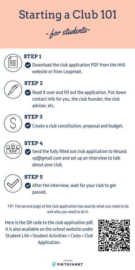 The new club application process begins with figuring out the purpose for your club and expanding from there.